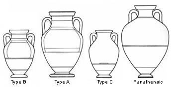 Drawings of amphorae