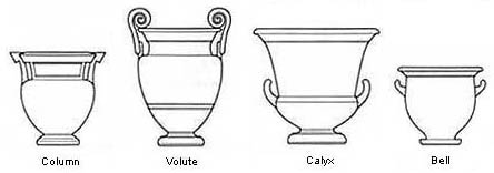 Drawings of different types of Krater
