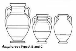 Drawing of amphorae shapes