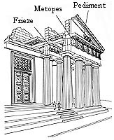 Introduction To Architectural Sculpture Styles And
